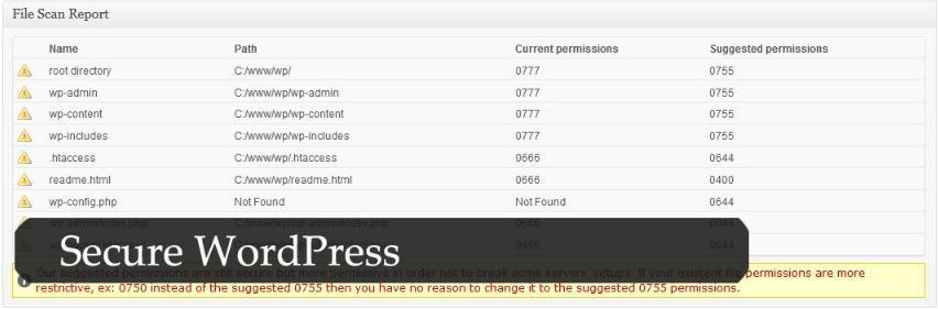 secure-wordpress-best-free-security-plugin