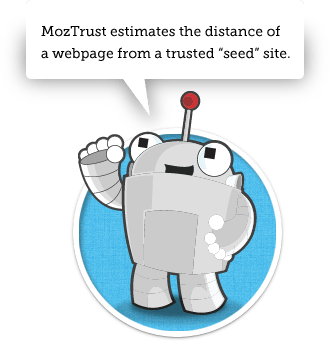 mozTrust-domian-authority