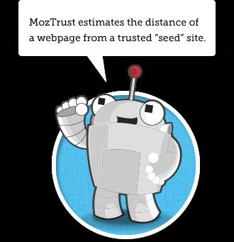 mozTrust-domian-authority