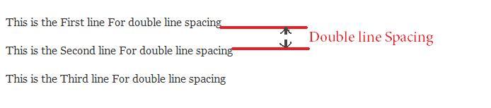 Add-double-line-spacing-in-WordPress